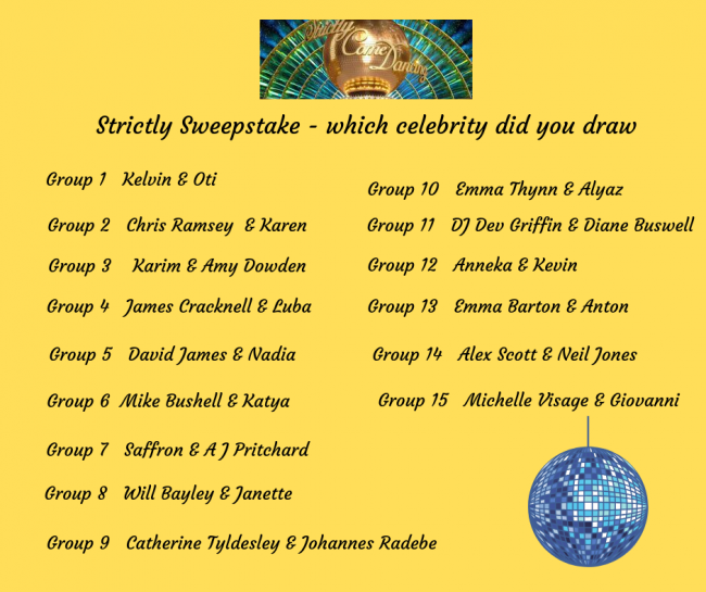 Strictly Sweepstake 2019 – Which celebrity did you draw?